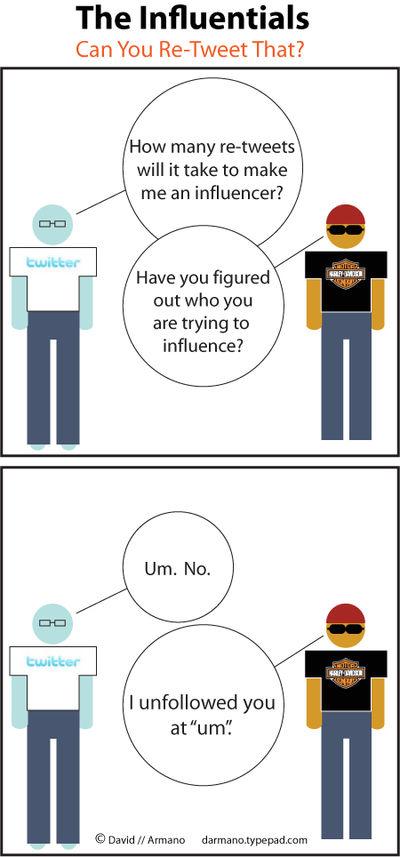 Retweet_influence