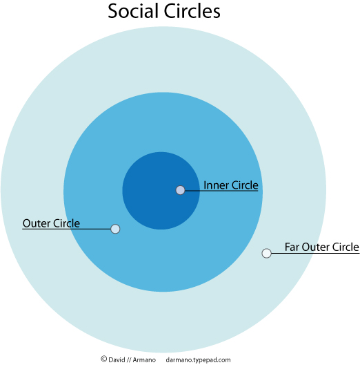 Outer_circle