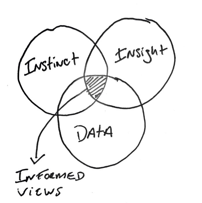 Insight_venn