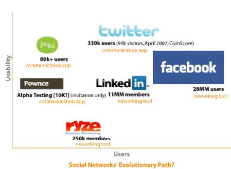 Social_overload_2