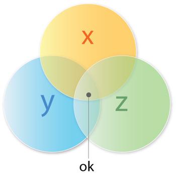 Overlap_2