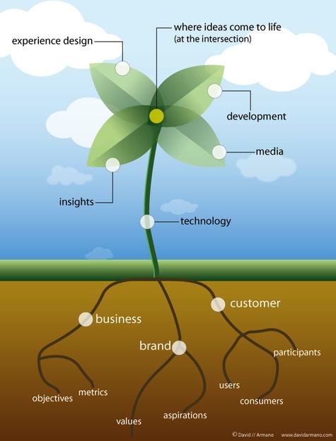 Agency_ecosystem2