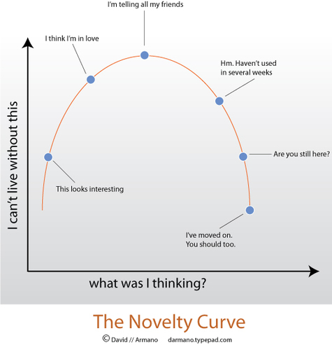 Novelty_arc_3