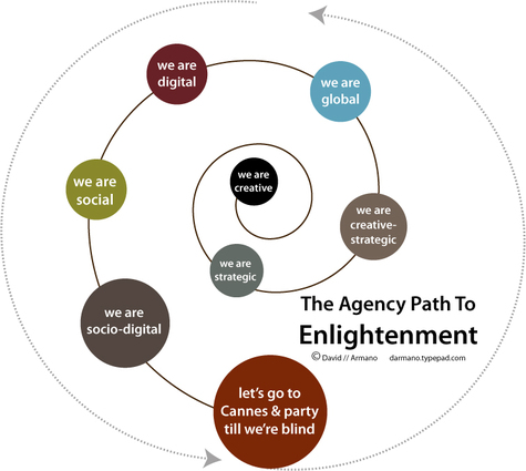 Agency_pathway_3