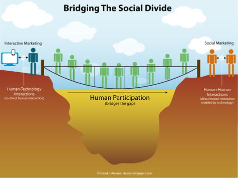 Social_gap2