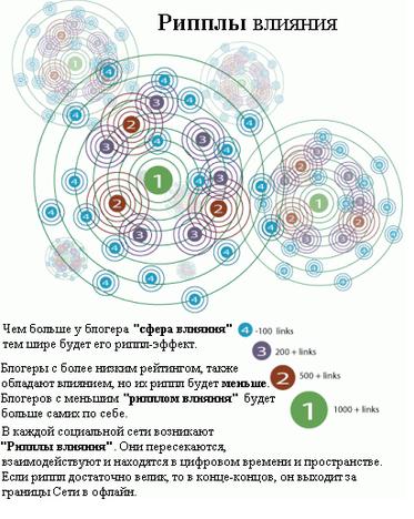 Russian_spheres